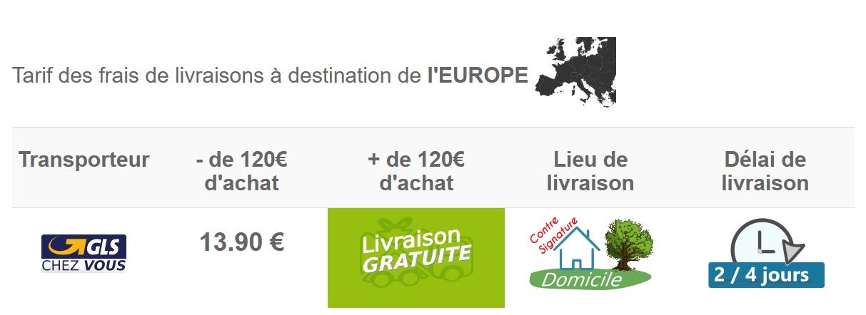 tarifs livraison en europe