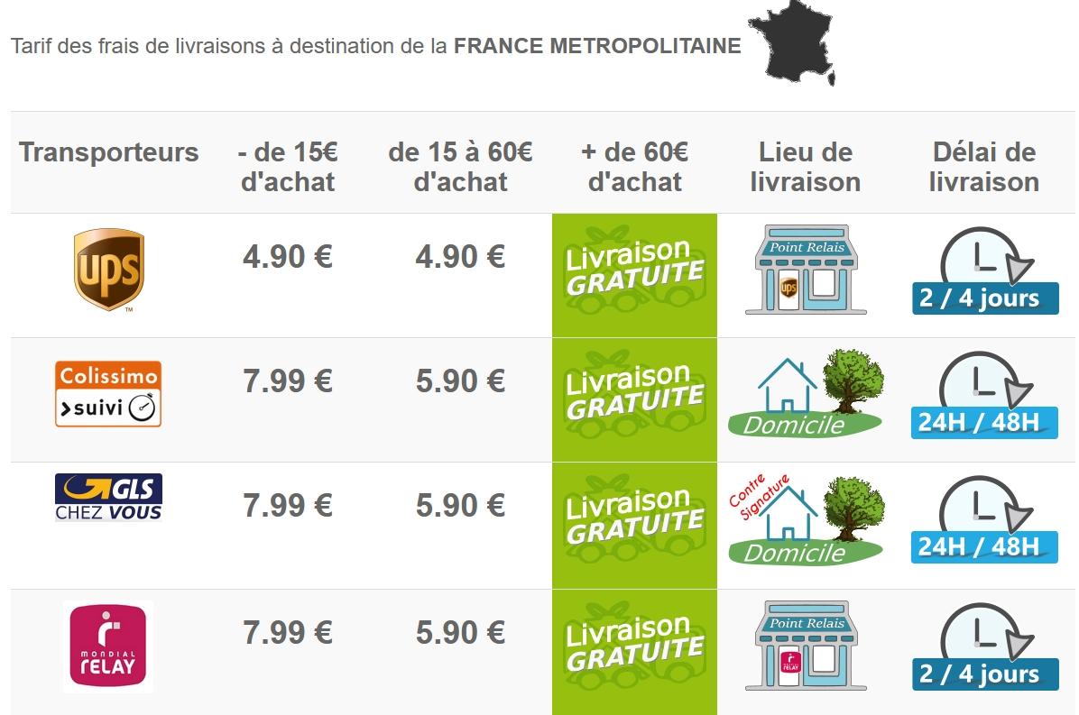 Tarifs livraison en France Métropolitaine